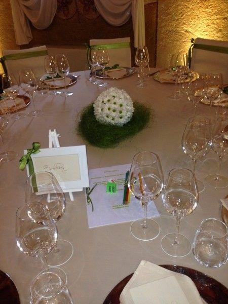 Tavolo Matrimonio Girasoli : Quale tavolo preferite organizzazione matrimonio