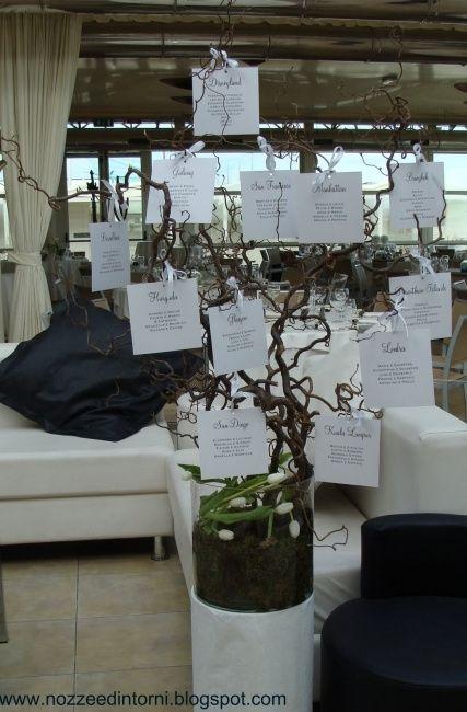 Nomi dei tavoli fai da te forum for La forma tavoli