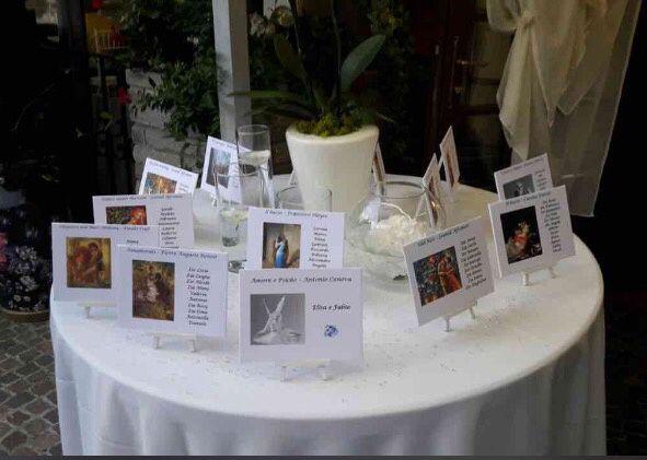 Tema Matrimonio Quadri Famosi : Il mio tableau tema l amore nell arte ricevimento di nozze