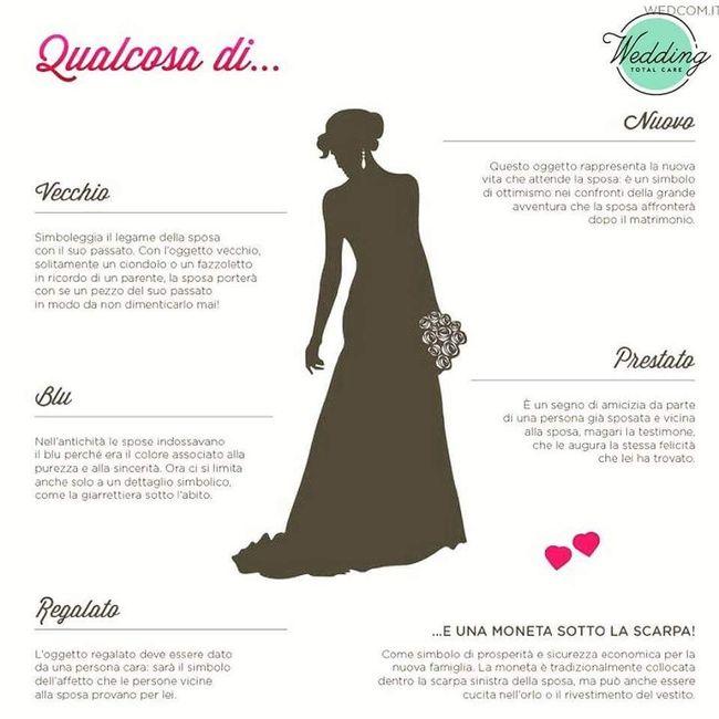 b813f8c961cb Buona notte cosi - Organizzazione matrimonio - Forum Matrimonio.com