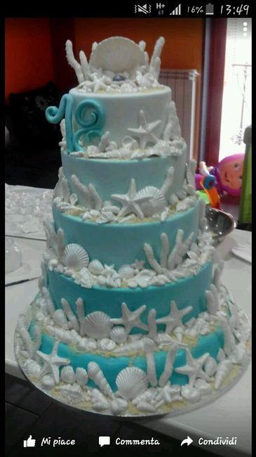 Torta nuziale ricevimento di nozze forum for Decorazioni torte tema mare