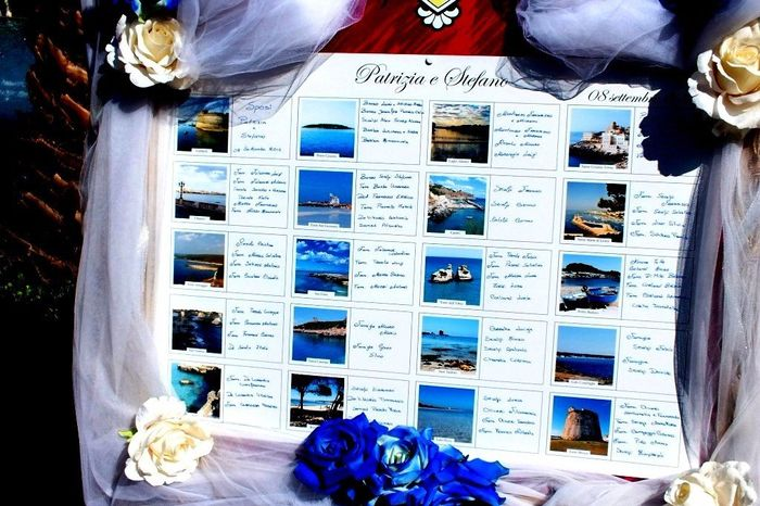 Segnaposto Matrimonio Tema Napoli : Matrimonio con tema che riprende la propria città