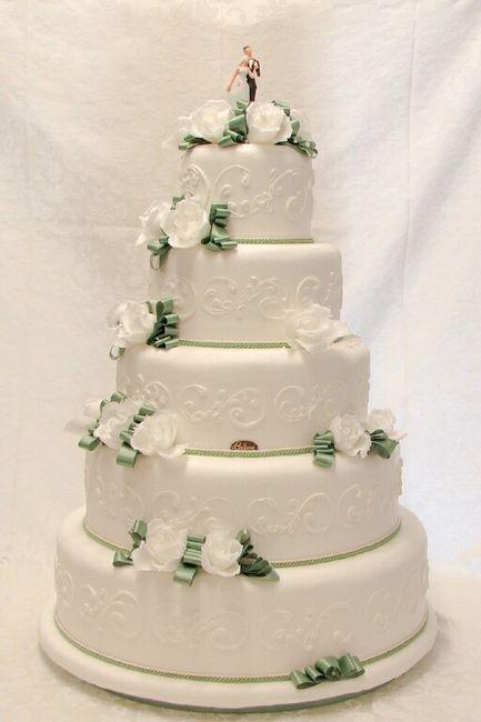 Torta nuziale organizzazione matrimonio forum for Piani del giroletto in stile missione