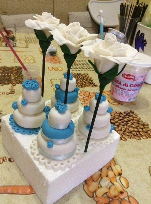 Segnaposti Matrimonio Girasoli : Segnaposti organizzazione matrimonio forum