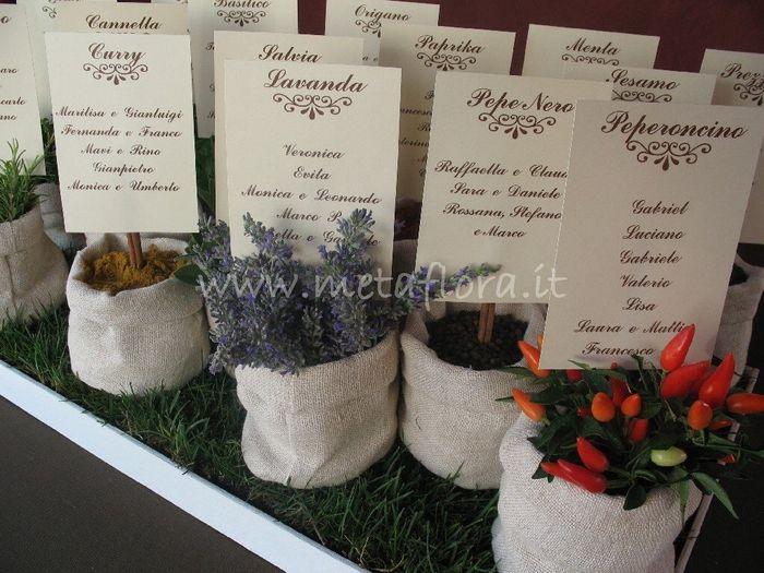 Eccezionale Tableau tema fiori - Organizzazione matrimonio - Forum Matrimonio.com MN62