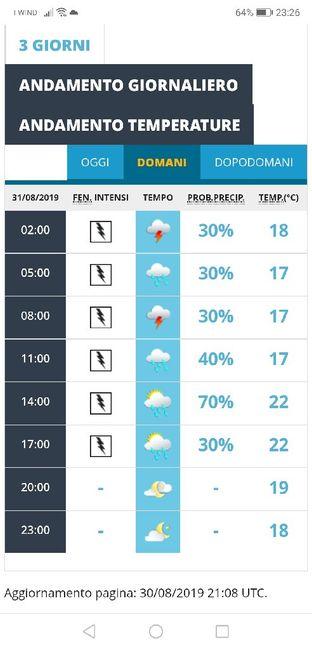 Per chi si preoccupa per la pioggia! 1