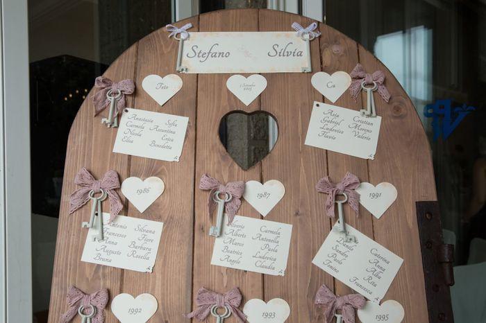 Matrimonio Tema Chiave Del Cuore : Tema la chiave del mio cuore organizzazione matrimonio forum