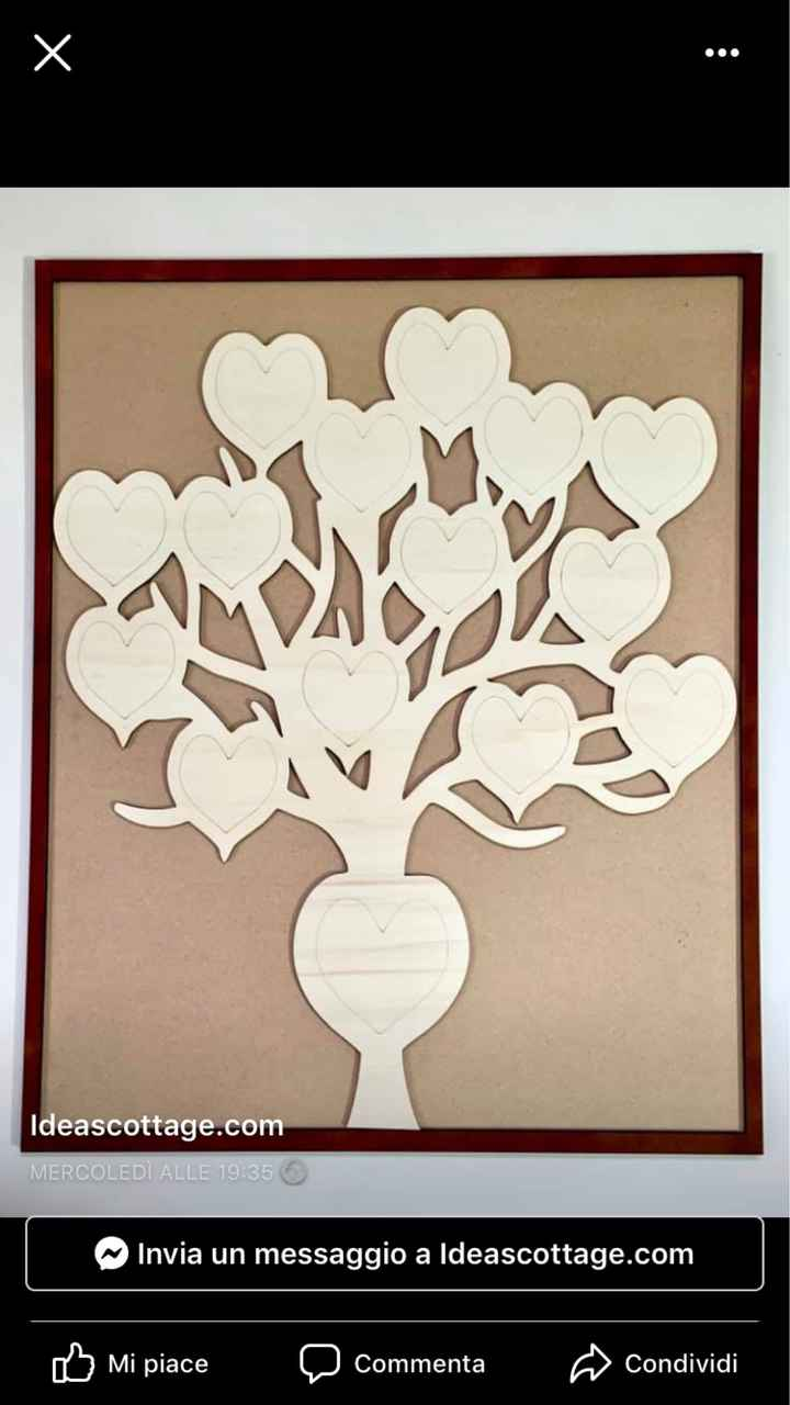 Tema albero della vita: tableau - 1