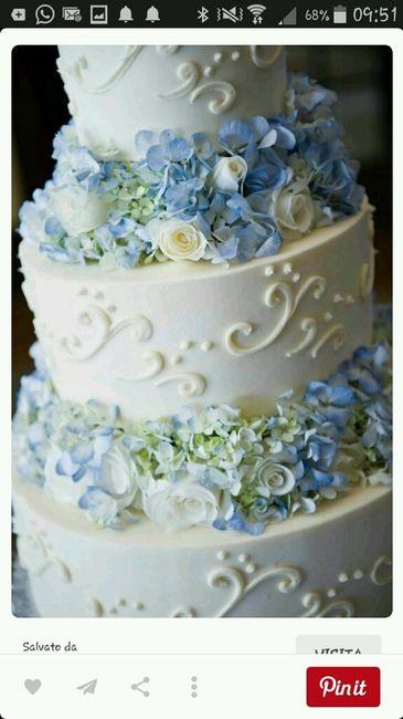 Matrimonio Azzurro Xl : Matrimonio in azzurro vintage travel organizzazione