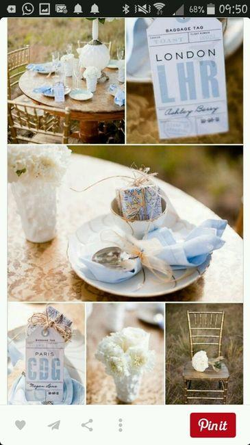 Matrimonio In Azzurro : Matrimonio in azzurro vintage travel organizzazione
