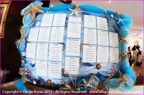Matrimonio Tema Pianeti : Tema mare organizzazione matrimonio forum