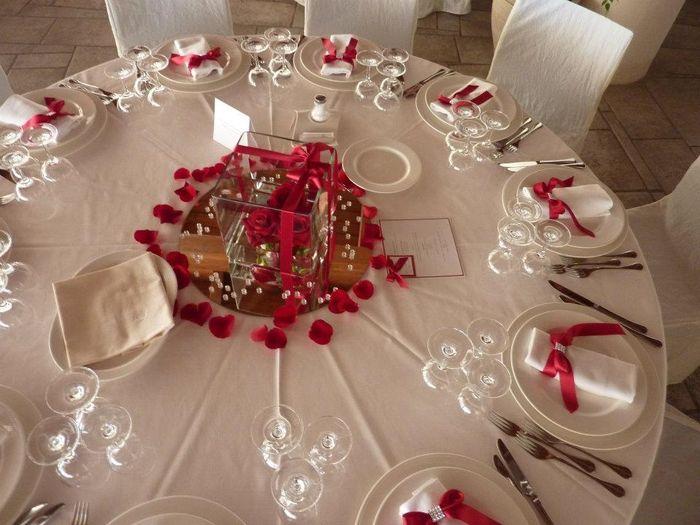 Tema Matrimonio In Rosso : Matrimonio in bianco e rosso organizzazione