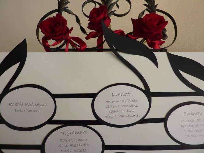 Matrimonio Tema Musica : Scelta tema e colore organizzazione matrimonio