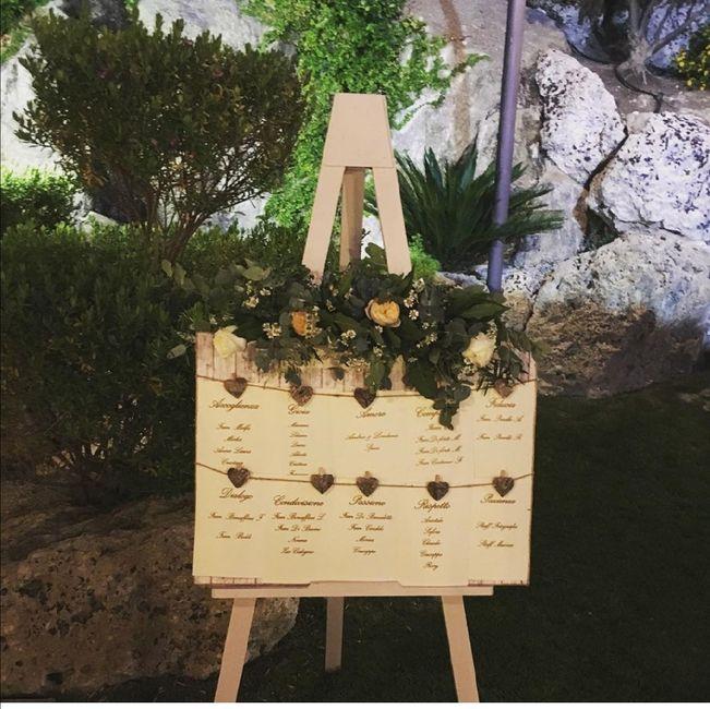 Quali decorazioni sceglieresti per le tue nozze? 2