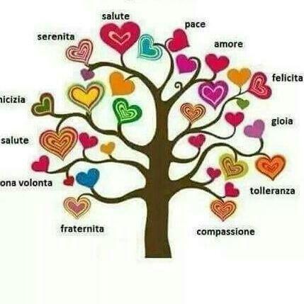 Significato nozze albero della vita organizzazione for Albero della vita significato