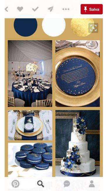 Matrimonio Tema Costellazioni : Idee per voi matrimonio tema stelle costellazioni