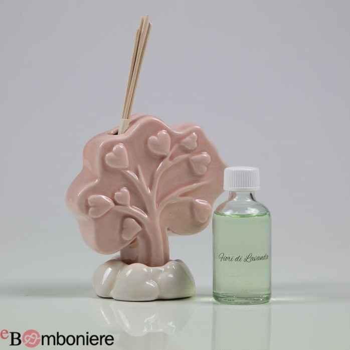 Bomboniere solidali - Cancro al seno 🎗 - 9