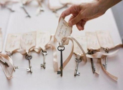 Chiavi Segnaposto Matrimonio.Matrimonio Tema Chiavi Organizzazione Matrimonio Forum