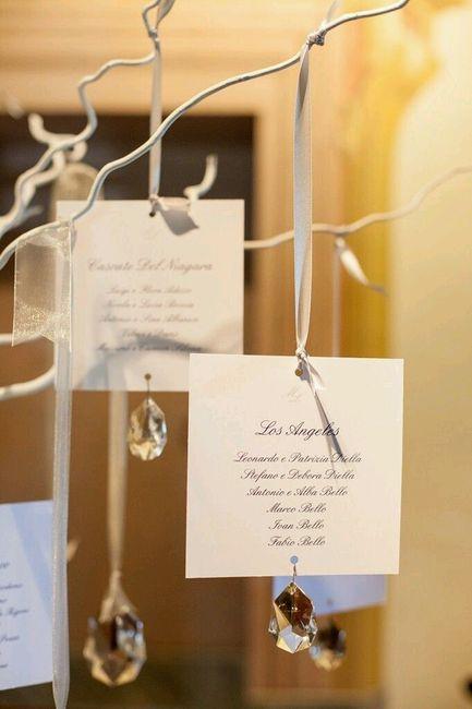 Matrimonio Tema Cristalli : Tableau organizzazione matrimonio forum