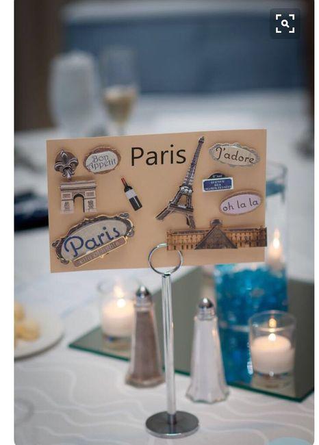 Matrimonio Tema Viaggio Frasi : Segnaposto tema viaggio organizzazione matrimonio