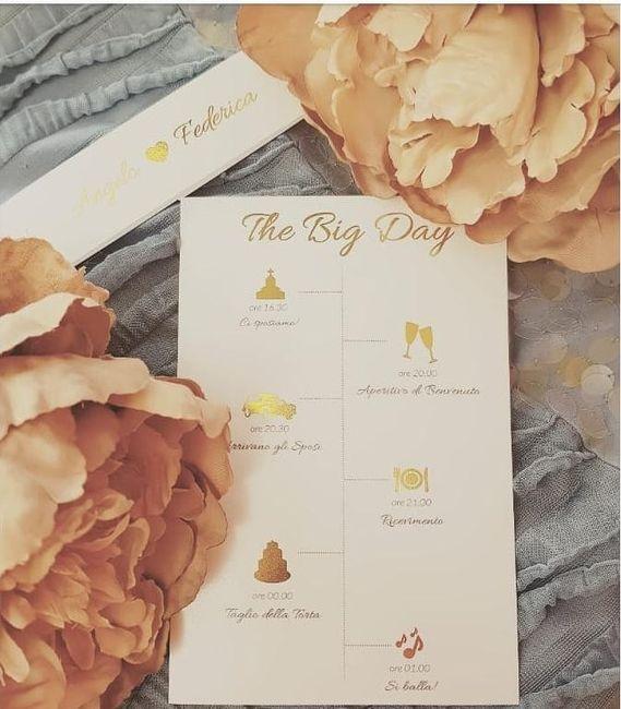 Wedding Timeline 2