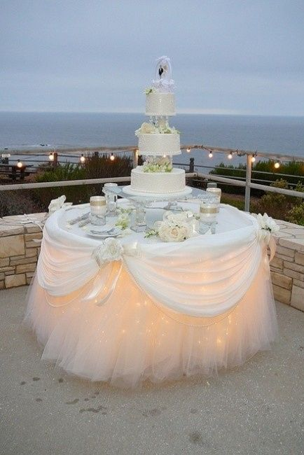 Popolare Tavolo torta nuziale - Ricevimento di nozze - Forum Matrimonio.com IT97