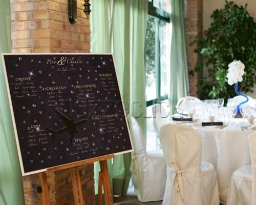 Matrimonio Tema Costellazioni : Tableau costellazioni foto