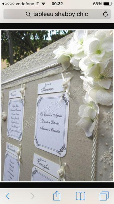 Nomi Tavoli Matrimonio Country Chic : Nomi dei tavoli con tema shabby chic pagina