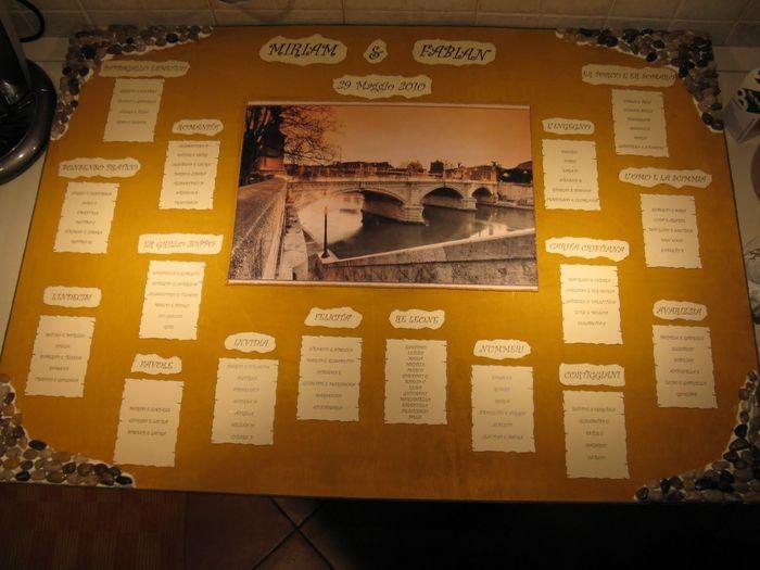 Matrimonio Tema Roma : Tableau tema roma foto organizzazione matrimonio