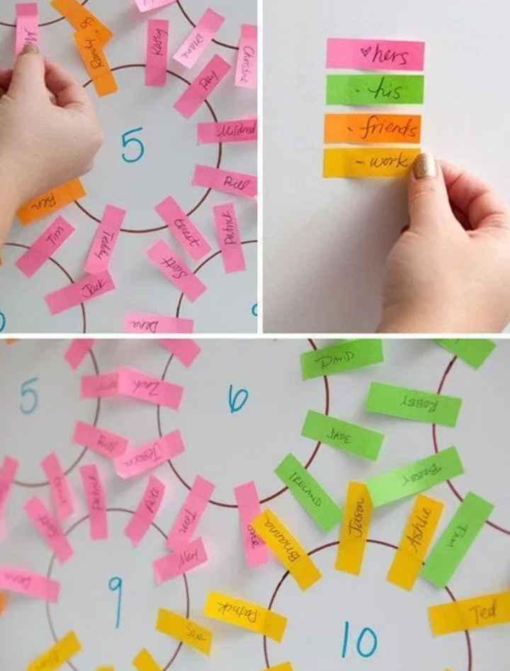 Come creare uno schema posti a tavola - 1