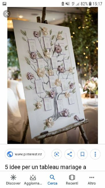 Scegli il tableau marriage che ti piace di più! 5