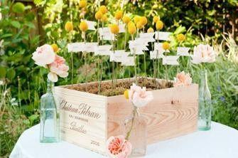 Matrimonio Tema Primavera : Tante idee e spunti per i nomi dei tavoli tema natura fiori
