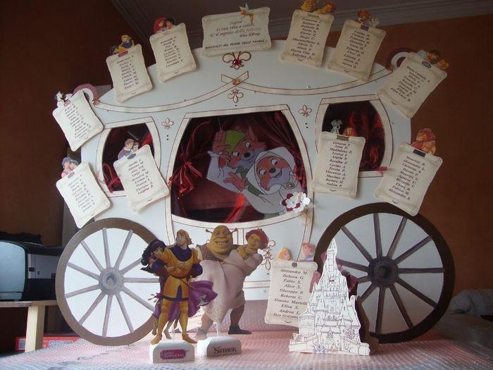 Matrimonio Tema Once Upon A Time : Un matrimonio da favola organizzazione
