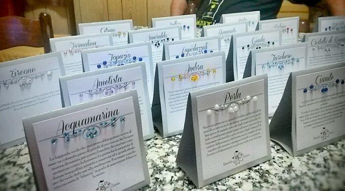 Tavoli Matrimonio Natalizio : Tableau tavoli images originale per