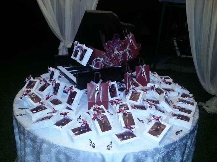 Wedding bag..i vostri invitati hanno apprezzato? - 2