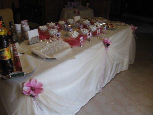 Allestimento casa della sposa prima delle nozze forum - Tavolo matrimonio casa sposa ...