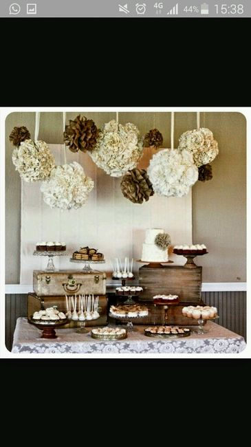 Matrimonio Tema Cioccolato : Tema cioccolato organizzazione matrimonio forum
