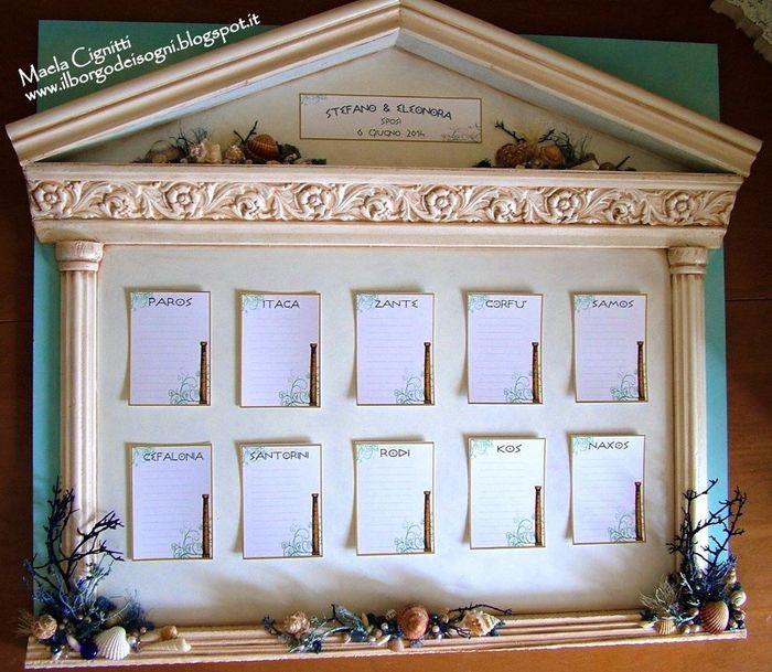 Matrimonio Tema Divinità Greche : Tableau de mariage pagina prima delle nozze forum