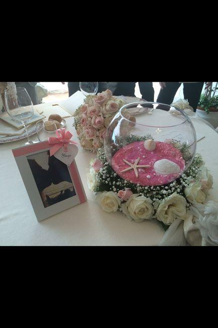 Matrimonio Tema Pianeti : Tema matrimonio ricevimento di nozze forum