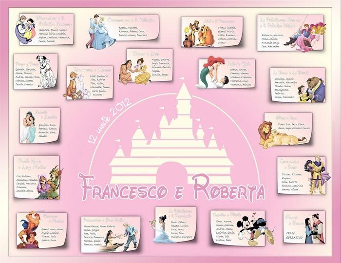 Matrimonio Tema Disney : Tableau disney organizzazione matrimonio
