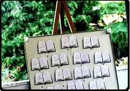 tableau tema scrittori