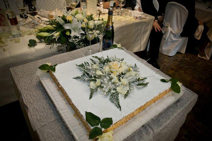 Le vostre torte nuziali p gina 2 neo spose forum for Cucinare per 40 persone