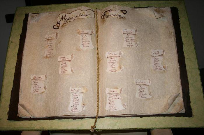 Estremamente Tableau matrimonio tema libri - Fai da te - Forum Matrimonio.com PB79