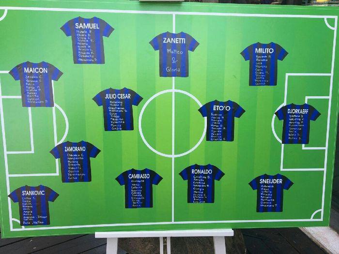 Tableau Matrimonio Azzurro : Tableau tema calcio organizzazione matrimonio forum matrimonio