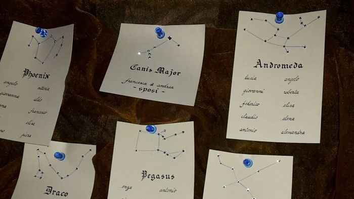 Tema Matrimonio Stelle E Pianeti : Chi ha mai fatto il tema luna e stelle organizzazione