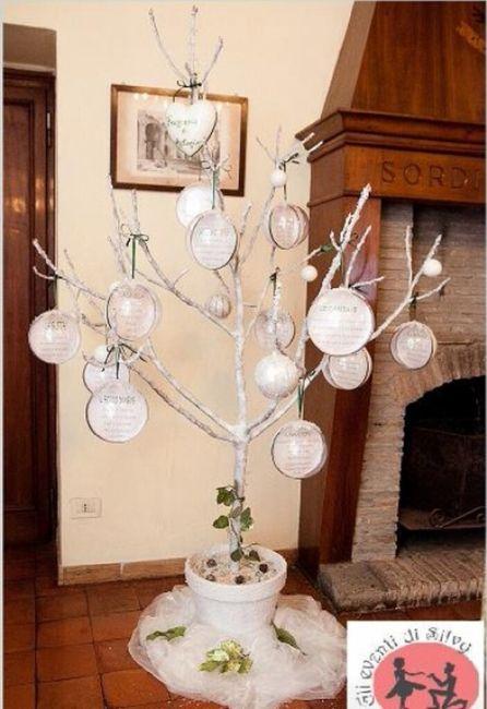 Tableau Matrimonio Natalizio : Tableau mariage invernale natalizio pagina ricevimento di