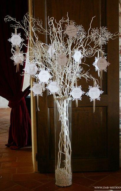 Tableau Matrimonio Natalizio : Tableau mariage invernale natalizio pagina