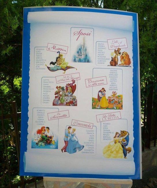 Estremamente Tableau ispirati al mondo disney - Forum Matrimonio.com TB07