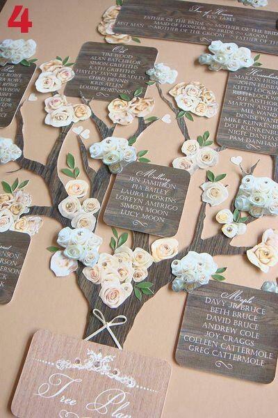Matrimonio Forum : Tableau di fiori organizzazione matrimonio forum