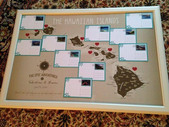 Matrimonio Tema Hawaii : Un po di fai da te matrimonio tema hawaii fai da te forum